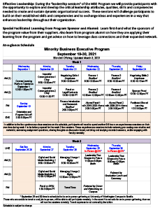MBE Curriculum Overview and Schedule